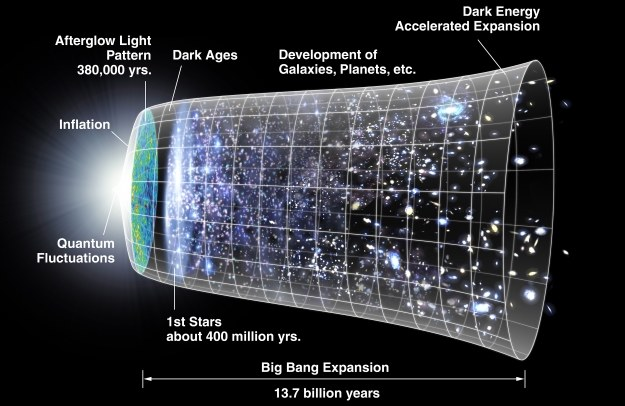 Wielki Wybuch /NASA