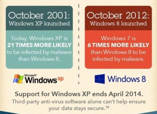 Windows 8 jest o wiele bezpieczniejszy od poprzedników /materiały prasowe