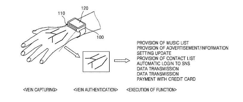 Wniosek patentowy, jaki miał złożyć Samsung /Mobileclick.pl.