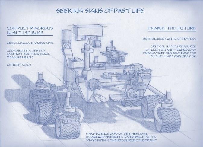 Wstępna koncepcja MSL2 /NASA