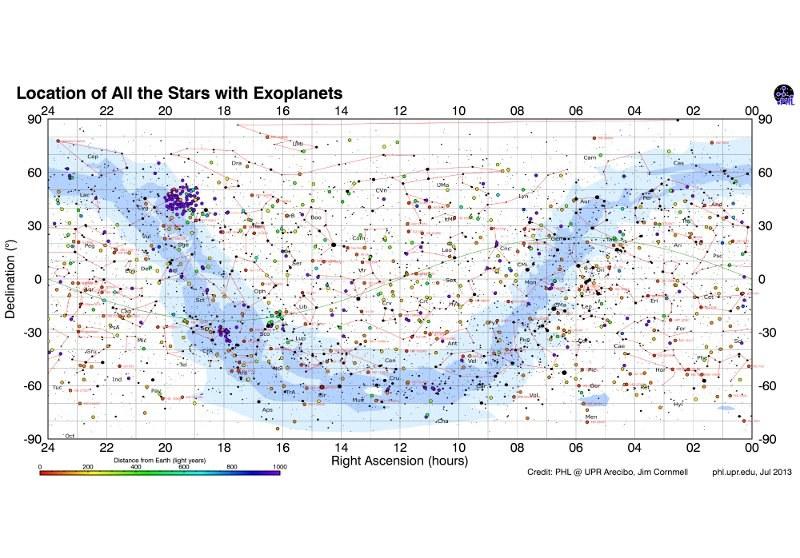 Wszystkie odkryte egzoplanety (stan na lipiec 2013 roku) Źródło: PHL UPR Arecibo /Kosmonauta