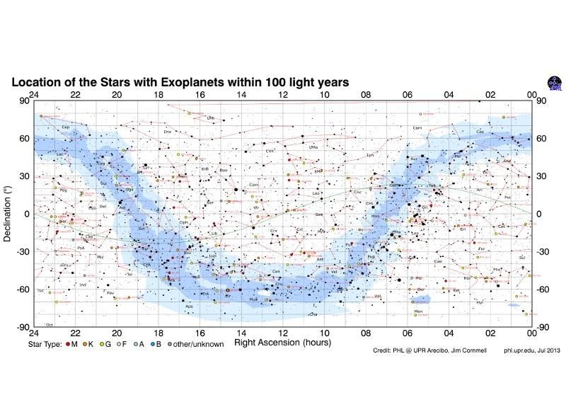 Wszystkie poznane egzoplanety w promieniu stu lat świetlnych od naszego Układu Słonecznego Źródło: PHL UPR Arecibo /Kosmonauta