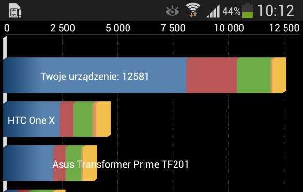 Wynik testu wydajności /INTERIA.PL