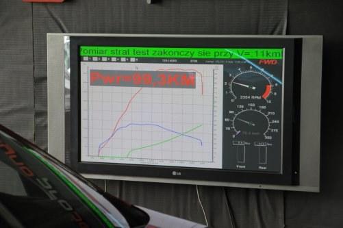 Wyższa o 13 KM moc silnika przydaje się szczególnie podczas wyprzedzania przy większych prędkościach. /Motor
