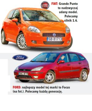 Zarówno Punto jak i Focus to godne zaufania konstrukcje /Auto Moto