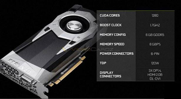 Zdjęcie pochodzi z serwisu videocardz.com /materiały źródłowe