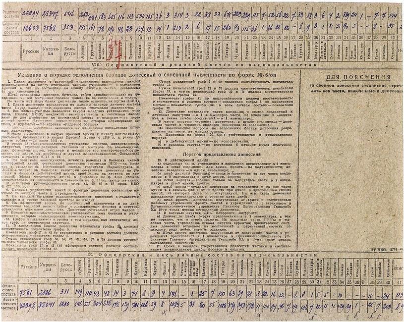 Zdjęcie pochodzi ze strony: http://mil.ru/ /http://mil.ru/ /INTERIA.PL