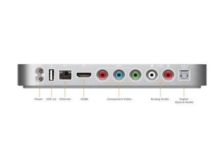 Złącza dostępne w Appe TV /materiały prasowe