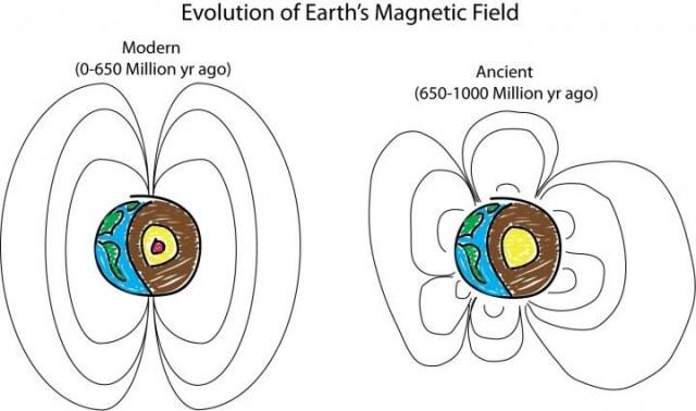 Zmiany pola magnetycznego Ziemi wg. Petera Driscolla /materiały prasowe