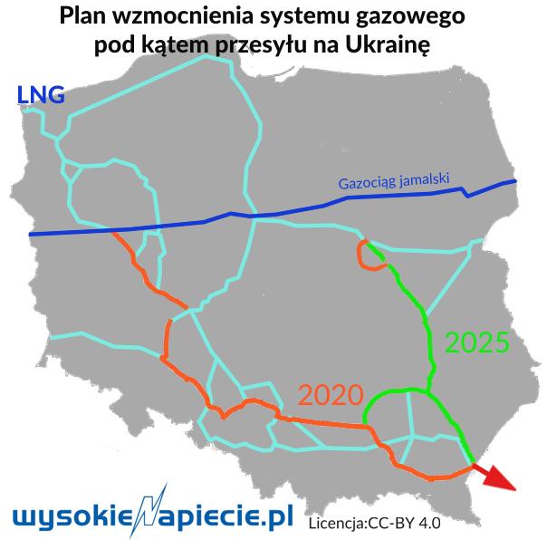 Źródło: wysokienapiecie.pl /&nbsp