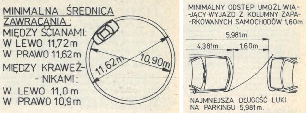 Zwrotność i zdolność manewrowania pojazdu. /Motor