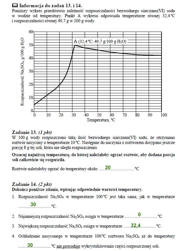 Matura 2012: Arkusze i rozwiązania z chemii - poziom