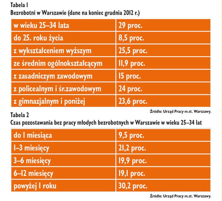 . /Tygodnik Solidarność