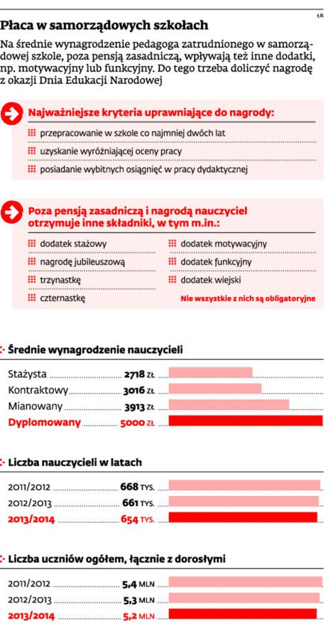 . /Dziennik Gazeta Prawna