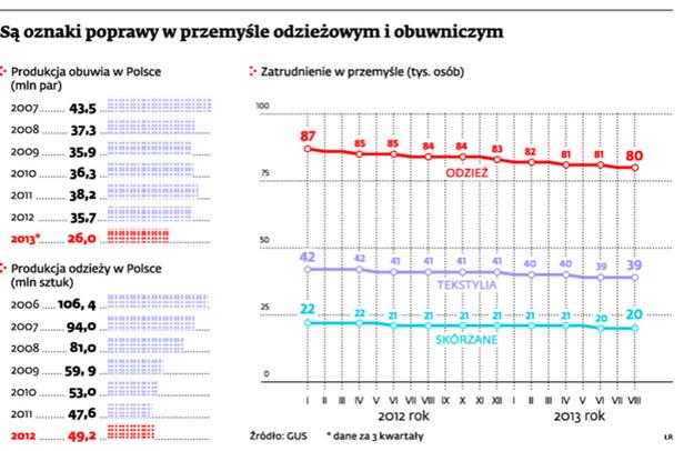 . /Forsal.pl
