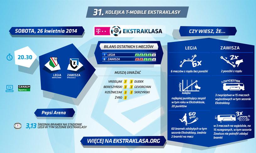 - /ekstraklasa.org/INTERIA.PL