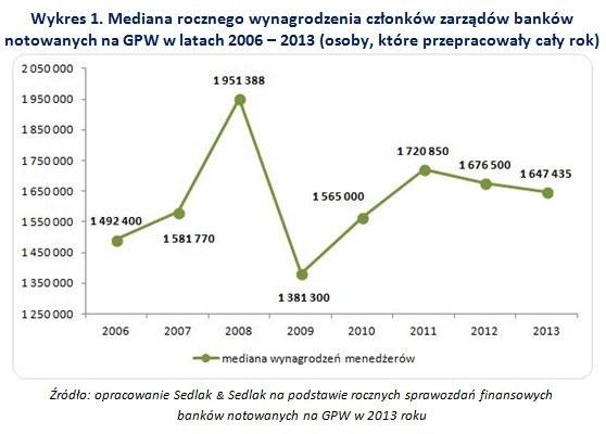 * /wynagrodzenia.pl