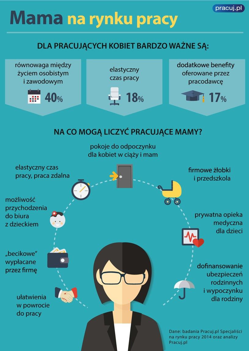 . /Pracuj.pl