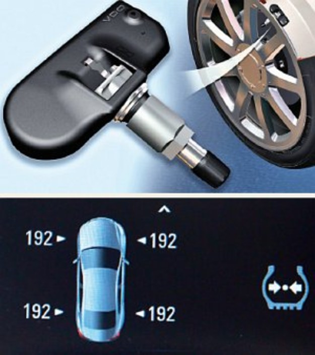 Czujniki Ciśnienia W Oponach Naciąganie Kierowców Motoryzacja W
