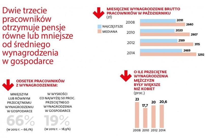 * /Dziennik Gazeta Prawna