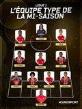 Kamil Glik w jedenastce rundy jesiennej Ligue 1