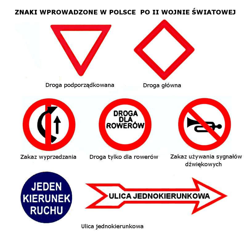 Datowanie znaków ostrzegawczych