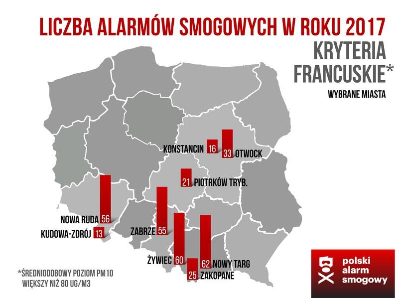 /Polski Alarm Smogowy /materiały promocyjne