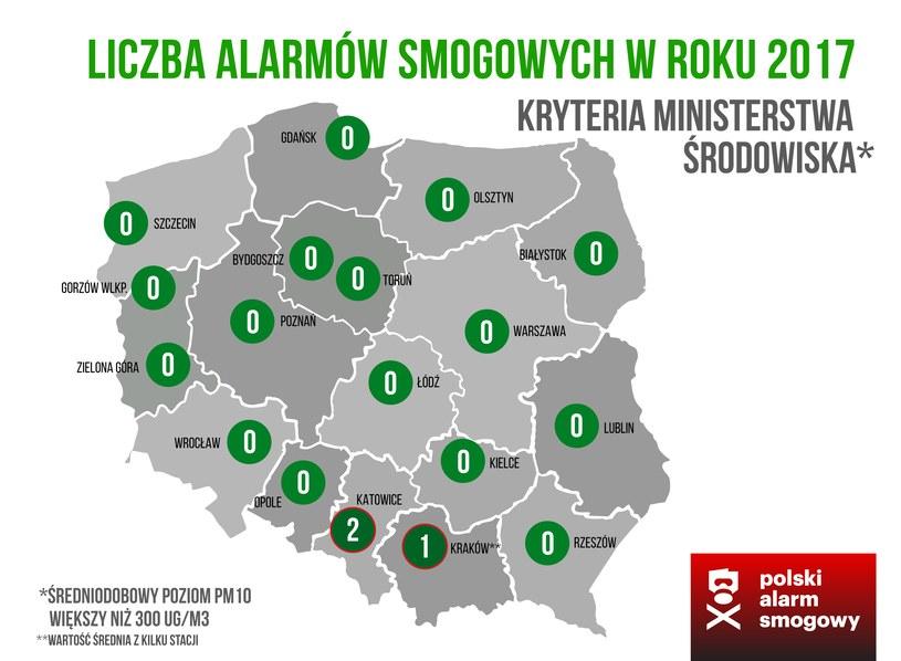 /Polski Alarm Smogowy /materiały prasowe