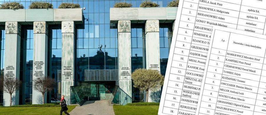 Na stronie Krajowej Rady Sądownictwa pojawiła się lista kandydatów na sędziów Sądu Najwyższego. Na liście jest 199 nazwisk kandydatów na sędziów Sądu Najwyższego. Wcześniej opublikowanie tych nazwisk zapowiedział rzecznik KRS Maciej Mitera.