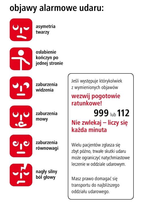 /Medycyna Praktyczna /