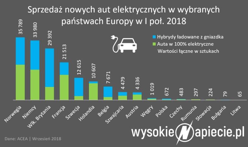/WysokieNapiecie.pl