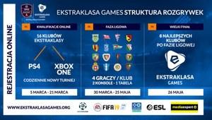 Ekstraklasa Games: Jagiellonia liderem na finiszu!