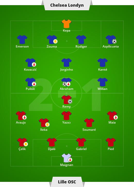 6. kolejka Ligi Mistrzów: Chelsea Londyn - Lille OSC 2-1 (2-0) - Sport w INTERIA.PL