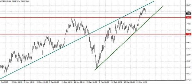 /x-Trade Brokers DM SA