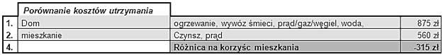 /miesięcznik KAPITAŁOWY