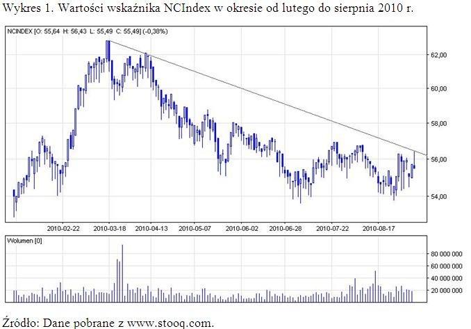 /IPO.pl
