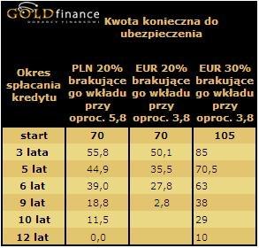 /Goldfinance
