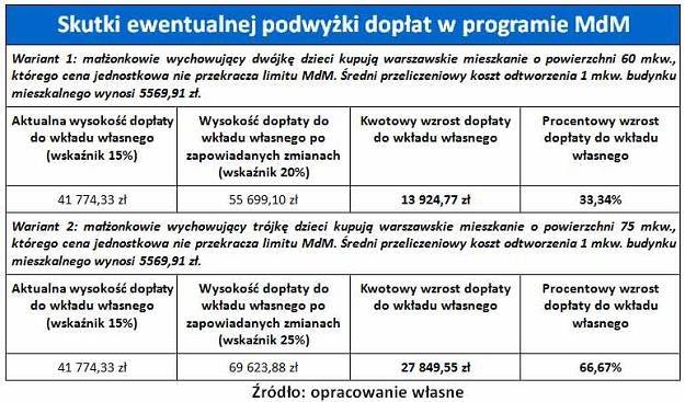 /RynekPierwotny.pl