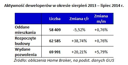 /Home Broker
