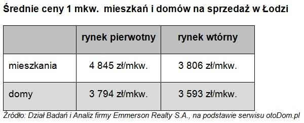 /Emmerson