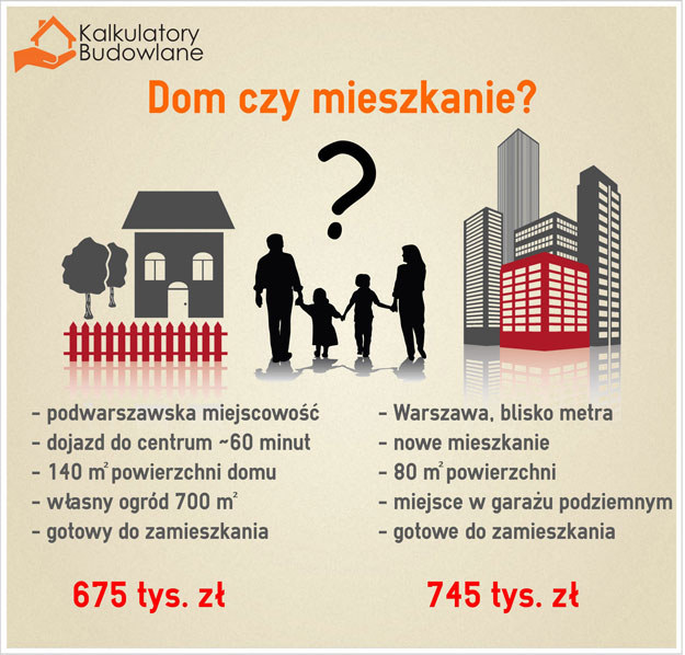 /Kalkulatory budowlane