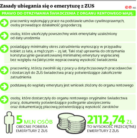 /Dziennik Gazeta Prawna