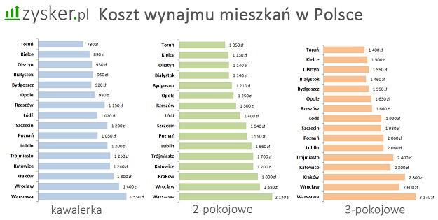 /Zysker.pl