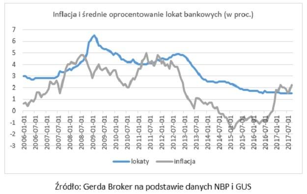 /Gerda Broker