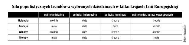 /Gazeta Bankowa