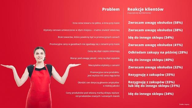 /wiadomoscihandlowe.pl