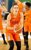 PE koszykarek: remis i awans CCC Polkowice