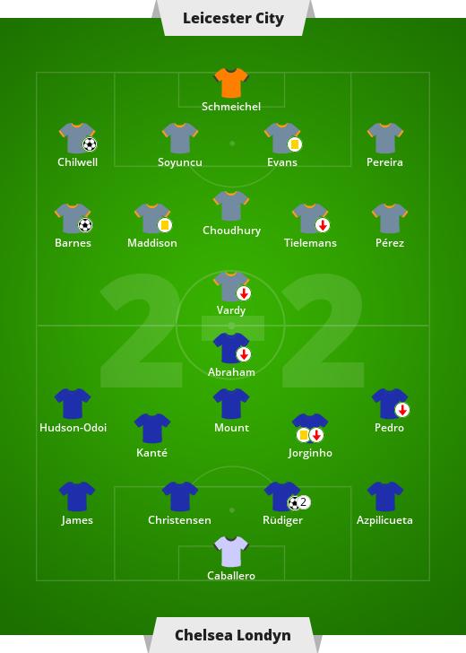 Premier League: Leicester City - Chelsea Londyn 2-2 w 25. kolejce - Sport w INTERIA.PL