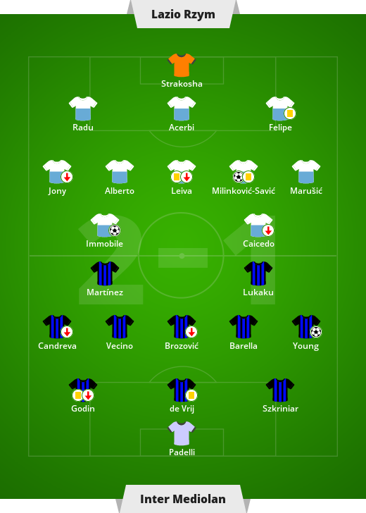 Serie A: Lazio Rzym - Inter Mediolan 2-1. Kolejne trafienie Ciro Immobile - Sport w INTERIA.PL