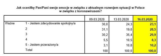 /European Polling Company